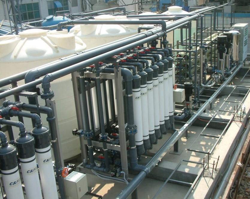 印染废水回用处理系统